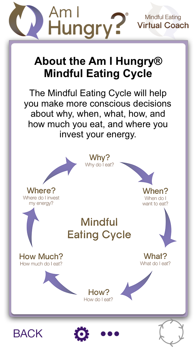 Am I Hungry Mindful Eating Virtual Coach App Am I Hungry