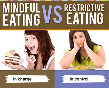 Mindful-Eating-vs-Restrictive-Eating-crop-sm