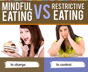 Mindful Eating vs Restrictive Eating