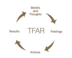 TFAR-How-to-rewire-your-brain