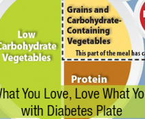 EWYL-LWYE-Diabetes-Plate