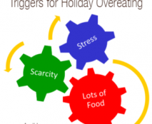 Triggers for Holiday Overeating